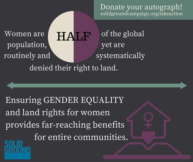 gender equality women's right to property land