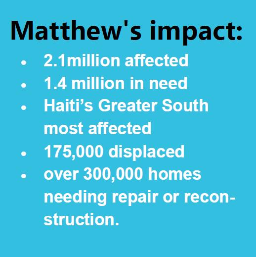 Hurricane Matthew's impact & victims in Haiti