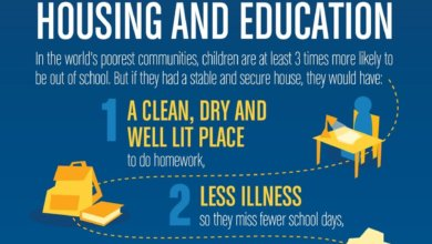 impact of housing poverty on education